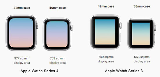 Apple watch series 4 - 30% larger screen